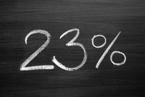 あなたは23%?